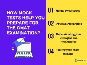 GMAT Mock exam